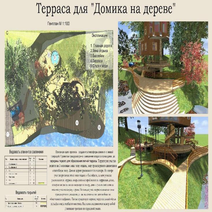 Терраса для «Домика на дереве»